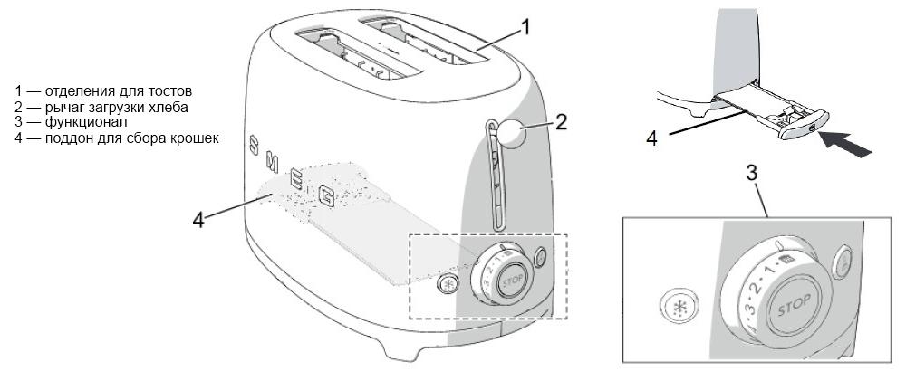 Схема тостера philips